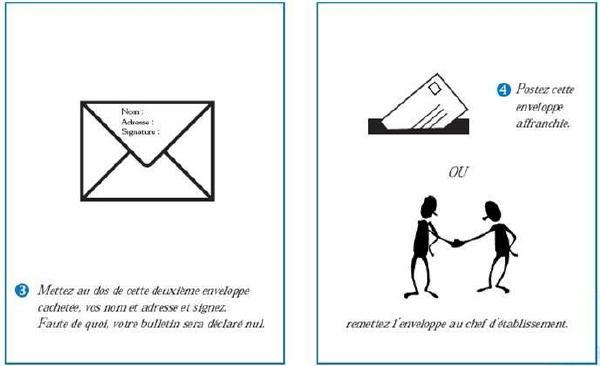 VoteCorrespondance2
